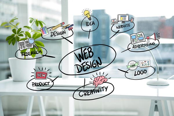 Web designing jobs in delhi ncr Website Designing Company in Delhi
